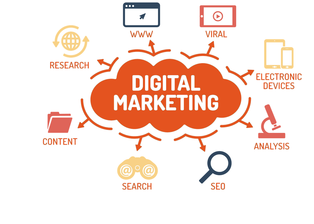 Digital Marketing hacks you really want to Consider | Xcentric ...