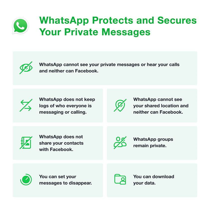 WhatsApp New Latest Update 2021